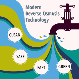Rethink-Reverse-Osmosis